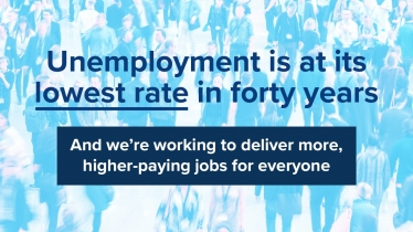 Unemployment is at lowest rate in forty years